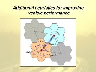 Additional heuristics for improving  vehicle performance