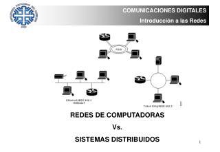 COMUNICACIONES DIGITALES Introducción a las Redes
