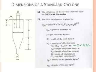 Dimensions of a Standard Cyclone