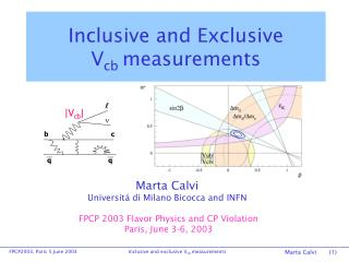 Inclusive and Exclusive  V cb  measurements