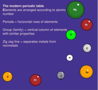 Ppt the modern periodic table e lements are arranged according to download section urtaz Choice Image