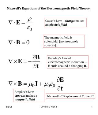 Maxwell's Equations of the Electromagnetic Field Theory