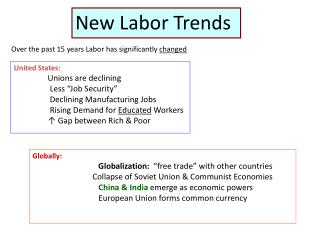 New Labor Trends