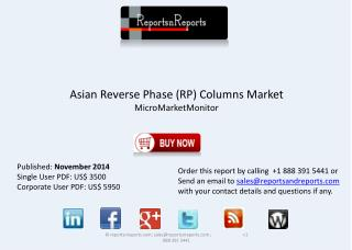 Overview of Asian Reverse Phase Columns Market Report