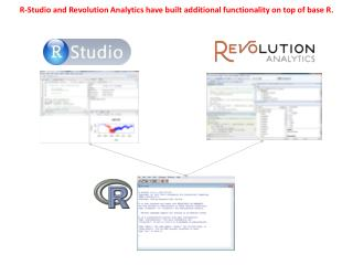 R-Studio and Revolution Analytics have built additional functionality on top of base R.