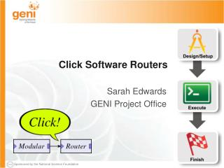Click Software Routers