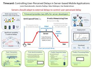 Timecard:  Controlling  User-Perceived Delays  in Server-based Mobile Applications
