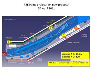 R2E Point  1 relocation new  proposal 5 th  April 2011