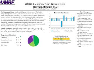 OMRF Fund Risk  Level Conservative     Moderate    Aggressive