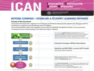 BEYOND COMPASS – ESTABLISH A STUDENT LEARNING PATHWAY