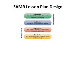 SAMR Lesson Plan Design