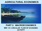 PART 2:  MACROECONOMICS