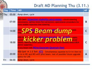 Draft MD Planning Thu (3.11.)