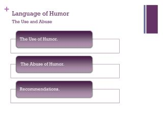 Language of Humor The Use and Abuse