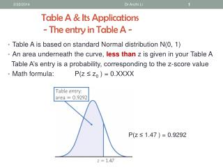 Table  A & Its Applications - The entry in Table A -