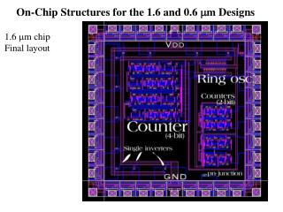 On-Chip Structures for the 1.6 and 0.6   m Designs