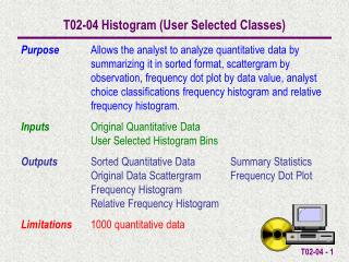 T02-04 Histogram (User Selected Classes)