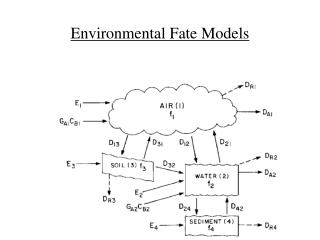 Environmental Fate Models