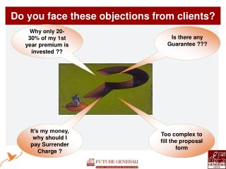 Do you face these objections from clients?