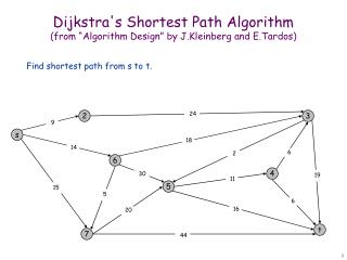 Find shortest path from s to t.