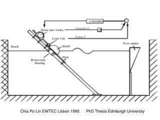 Chia Po Lin EWTEC Lisbon 1995.     PhD Thesis Edinburgh University
