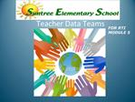Teacher Data Teams