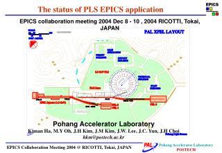 Pohang Accelerator Laboratory POSTECH