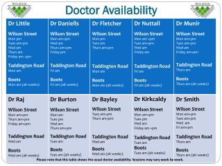 Doctor Availability