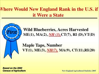 Where Would New England Rank in the U.S. if it Were a State
