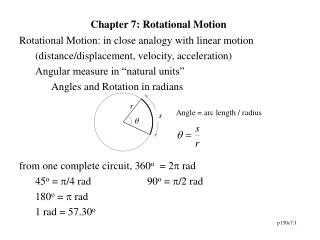 Chapter 7: Rotational Motion
