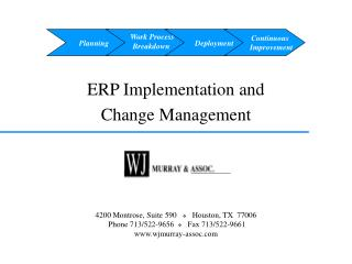ERP Implementation and  Change Management