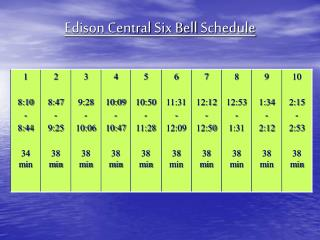 Edison Central  Six Bell  Schedule