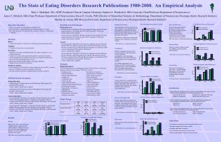The State of Eating Disorders Research Publications 1980-2000.  An Empirical Analysis