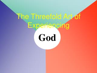 The Threefold Art of Experiencing