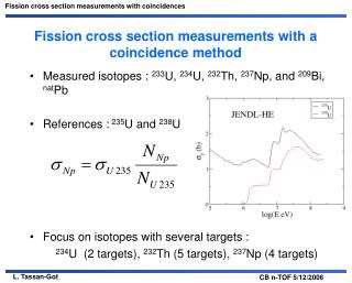 Fission cross section measurements with a coincidence method