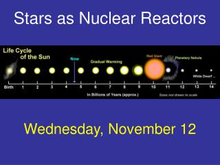 Stars as Nuclear Reactors