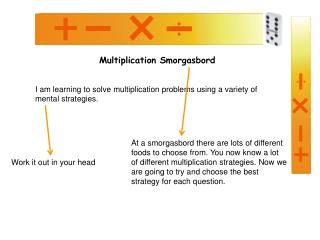 Multiplication Smorgasbord
