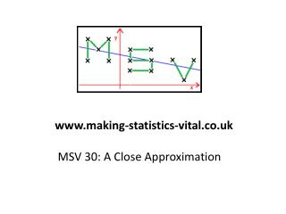 MSV 30: A Close Approximation
