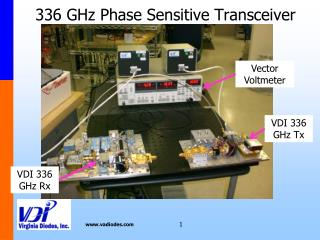 336 GHz Phase Sensitive Transceiver