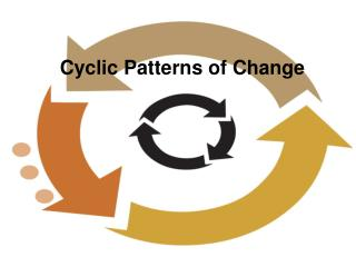 Cyclic Patterns of Change