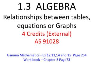 Revision:  1.Solving Equations