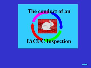 The conduct of an  IACUC Inspection