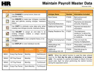 Maintain Payroll Master Data