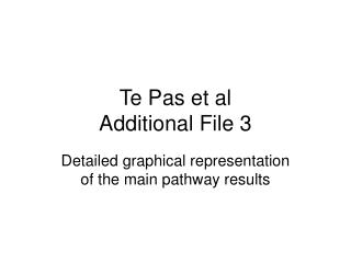 Te Pas et al Additional File 3