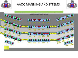 AAOC MANNING AND SYTEMS