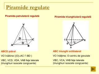 Piramide regulate