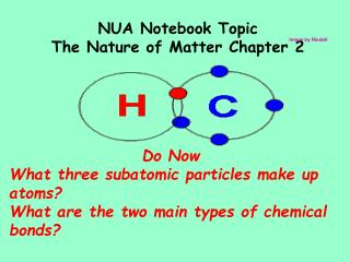 NUA Notebook Topic The Nature of Matter Chapter 2