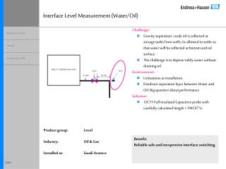 Interface Level Measurement (Water/Oil)
