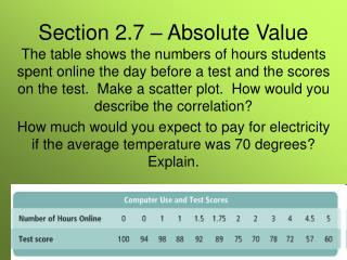 Section 2.7 – Absolute Value