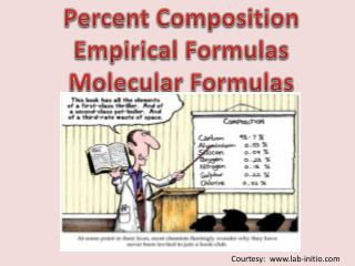 Percent Composition Empirical Formulas Molecular Formulas